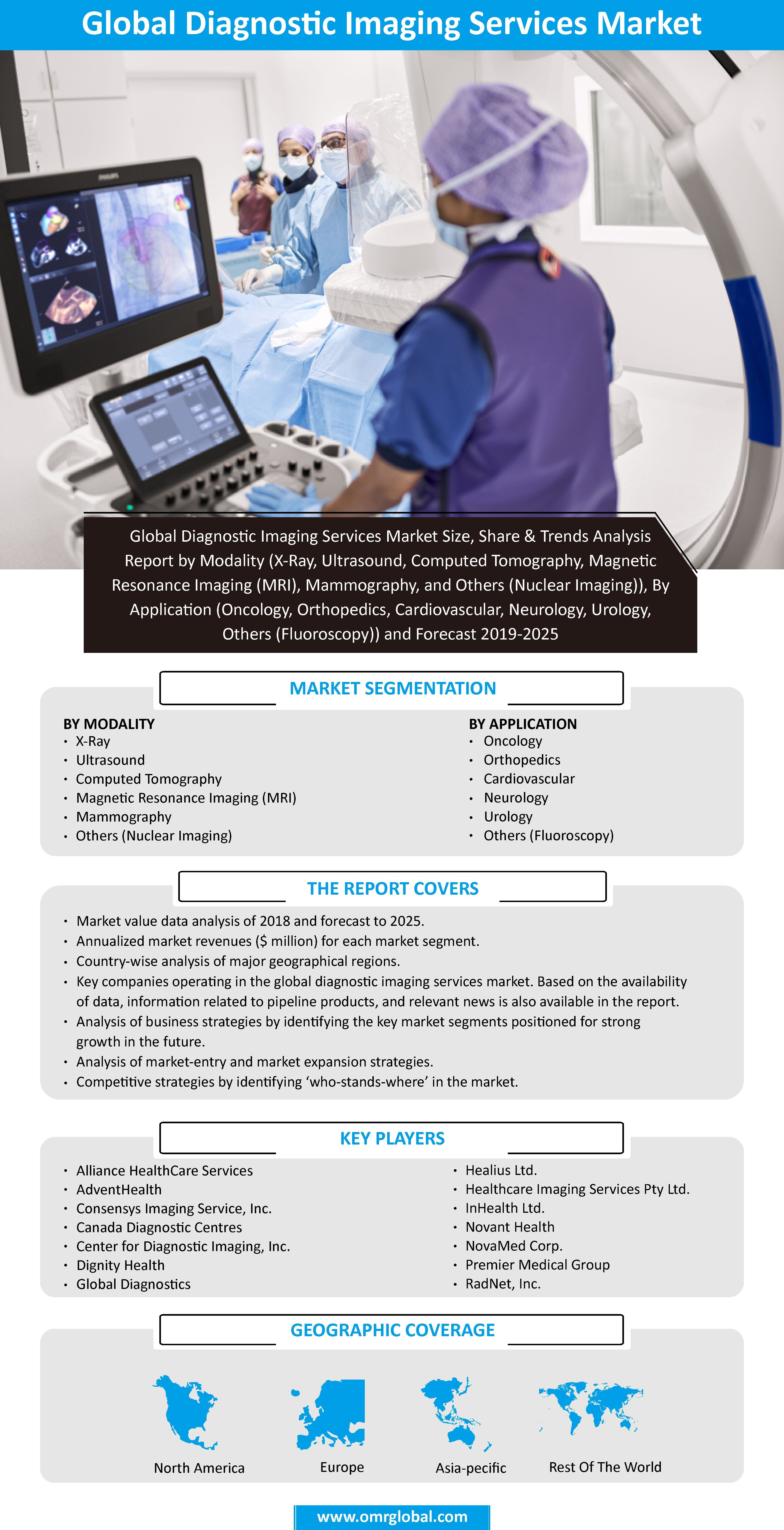 Global Diagnostic Imaging Services Market In 2020 Diagnostic Imaging Marketing Health