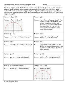 Circuit Training Domain And Range Algebra Algebra Circuit Training Training Teachers