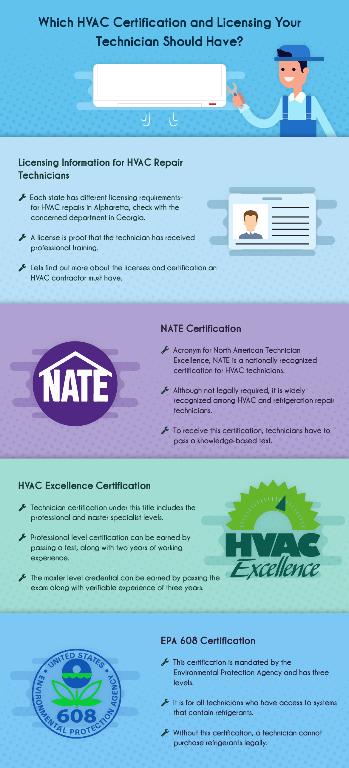We Discuss The Certifications That An Hvac Contractor Must Have To