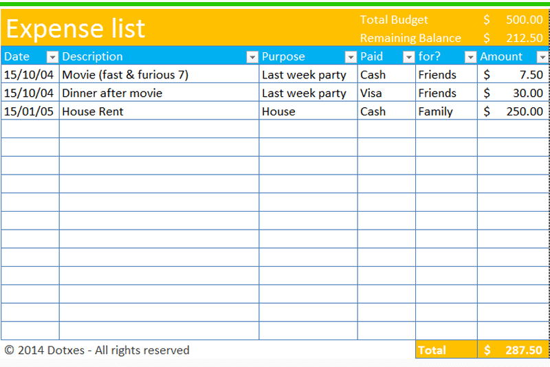Expense List Template  Charts  Checklists    Template