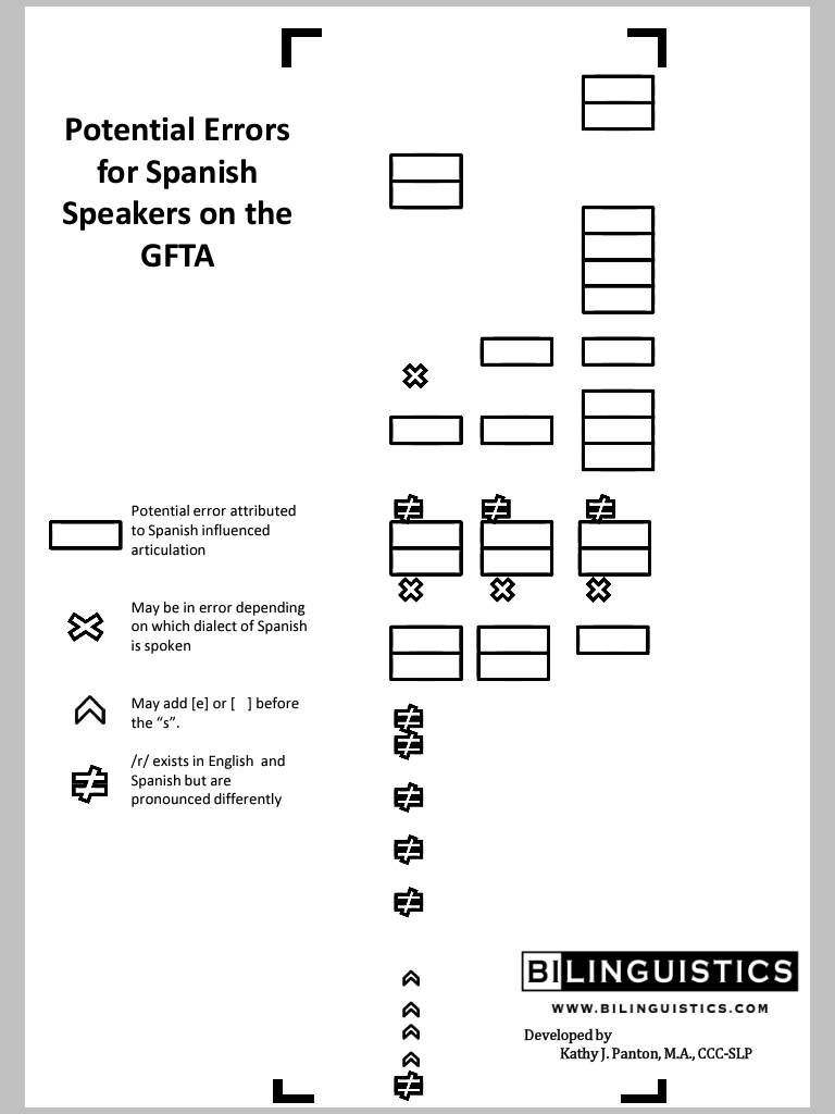 Goldman-Fristoe Overlay for Spanish Influenced Sounds (Potential Errors for  Spanish Speakers on the GFTA) - Spanish Speech Therapy - SLP Resources  [Pinned ...