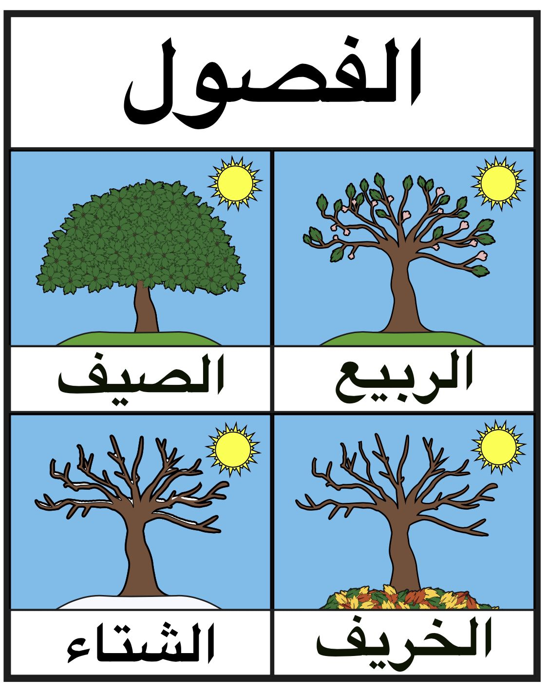 Pin By Language Party House On Arabic Language