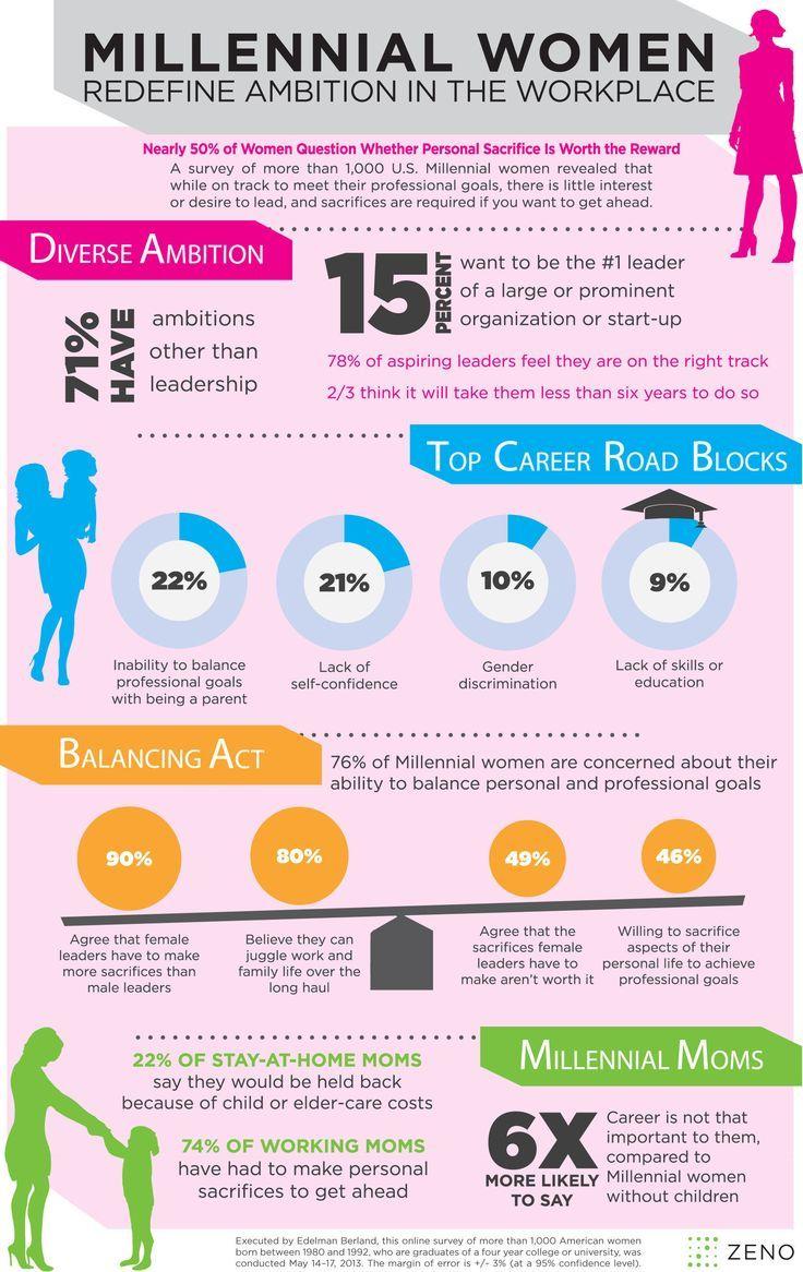 Millennial Women Redefine Ambition In The Workplace