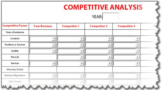 Risultati immagini per best example positioning deck Business - example of competitor analysis