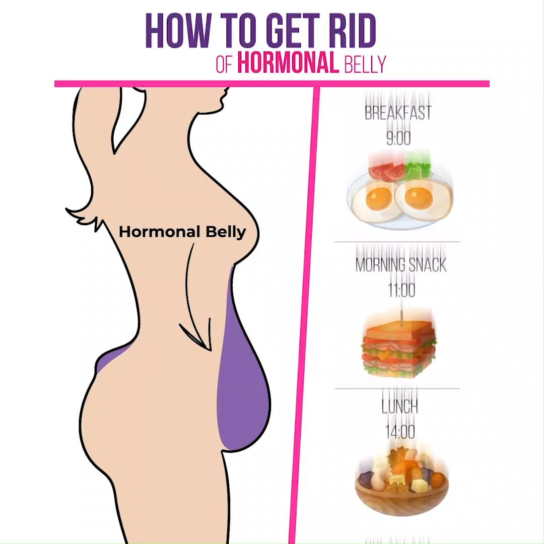How To Get Rid Of Hormonal Belly [Vídeo]  Exercícios físicos para fazer em  casa, Exercícios físicos em casa, Rotinas de exercícios