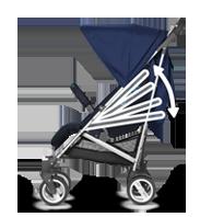 Cybex Callisto Miejski Wozek Spacerowy Cybex Stroller Baby Strollers