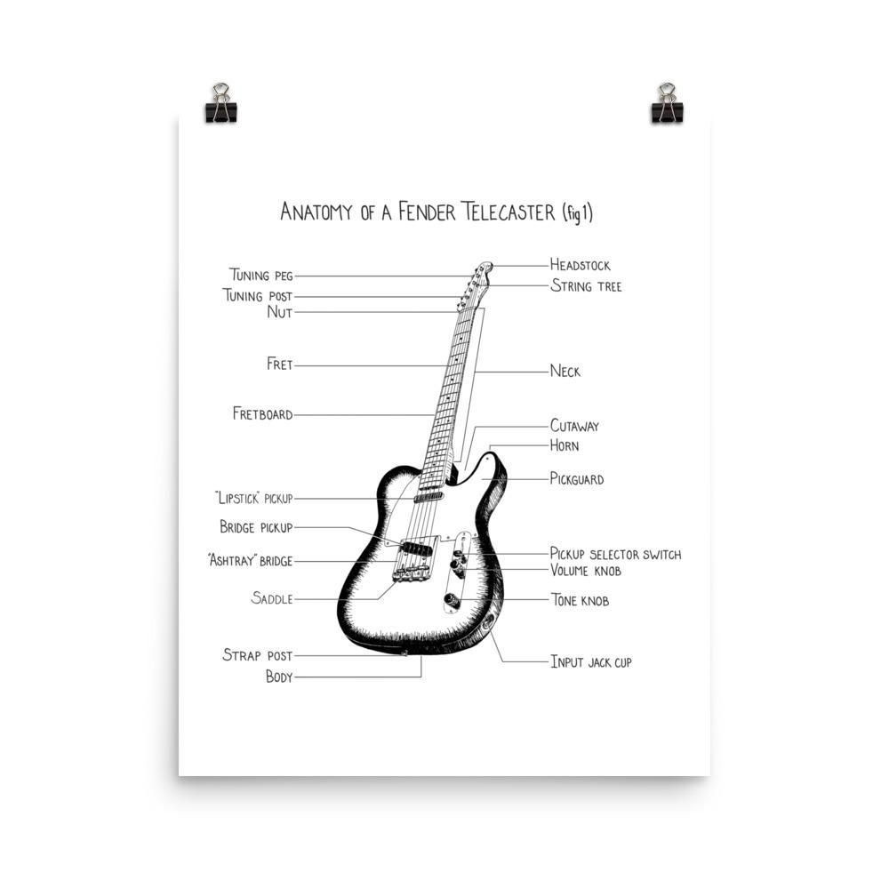 Anatomy of a Fender Telecaster (fig 1)   Products   Pinterest ...