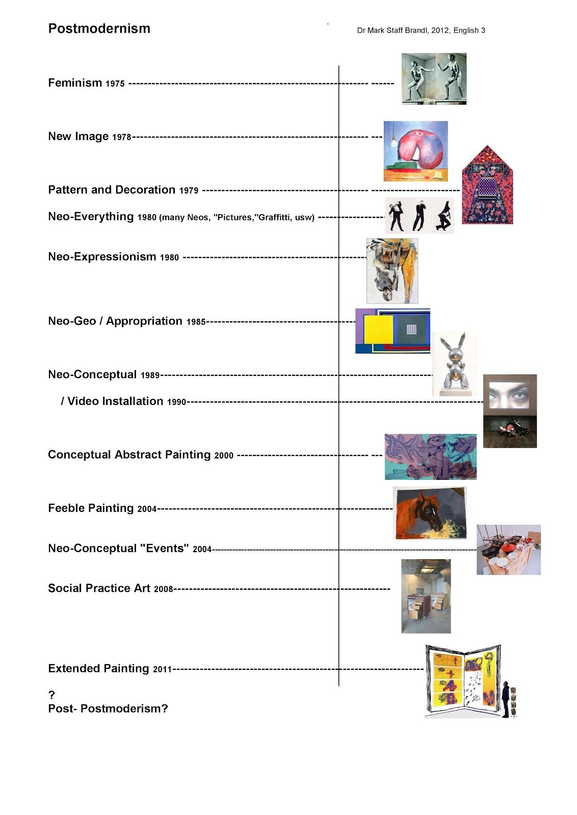 These Are My Most Recent Quicky Art History Time Lines