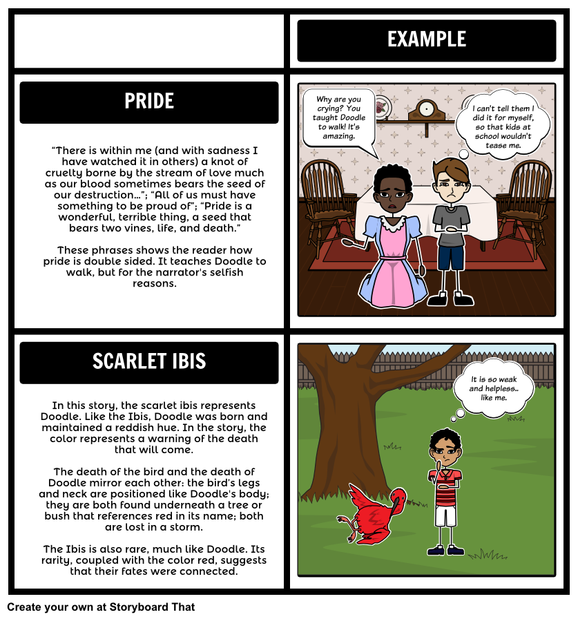 The Scarlet Ibis By James Hurst Plot Diagram Let S Create A Plot Diagram For The Scarlet Ibis Using Storyboard That Here Is Ibis Scarlet Student Activities