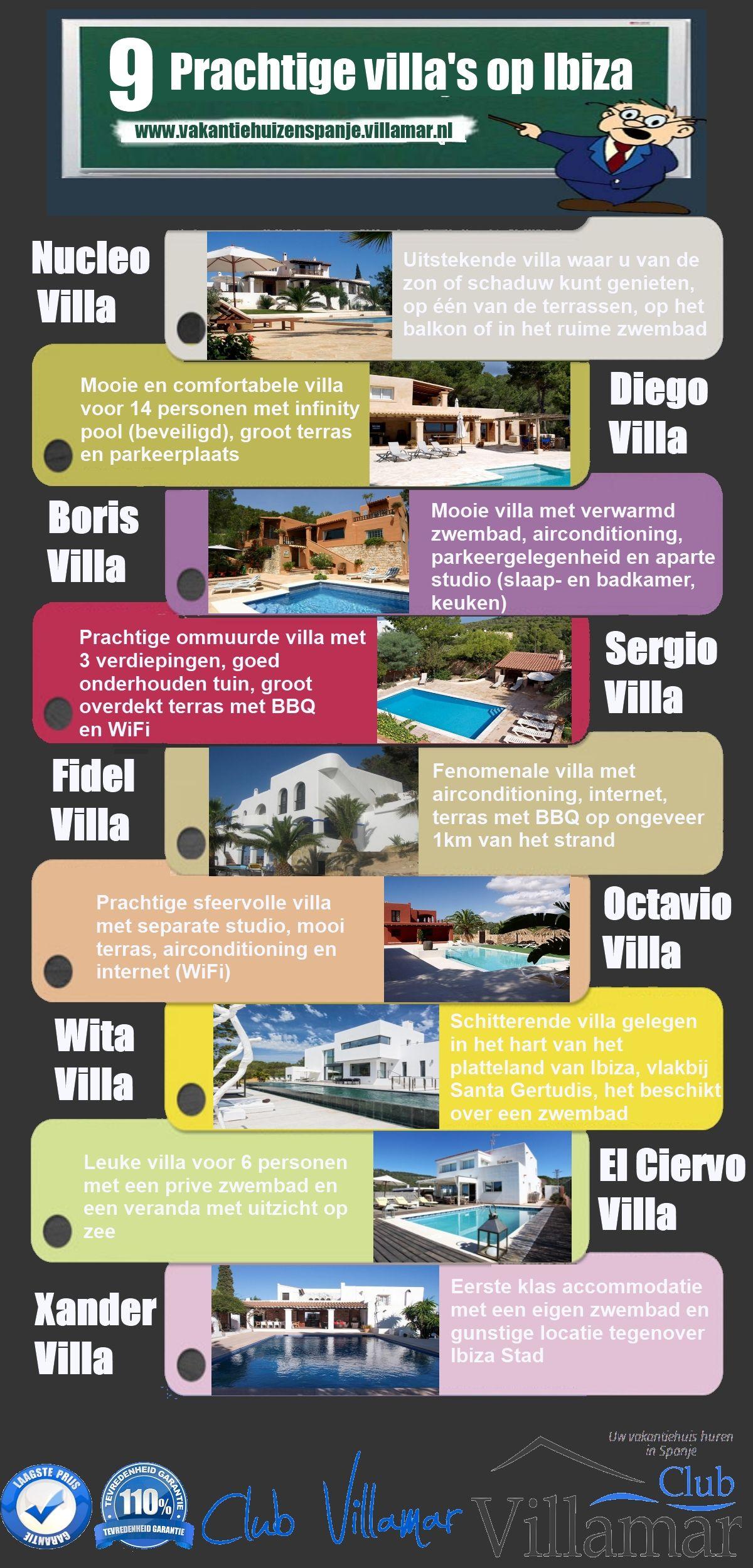9 Prachtige villa's op spanje villa