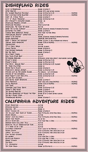Disneyland Attractions – When to Ride List