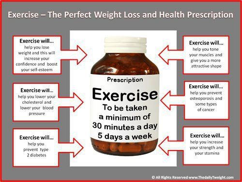 The many benefits of exercising - both for weight loss, as well as for our health well-being...