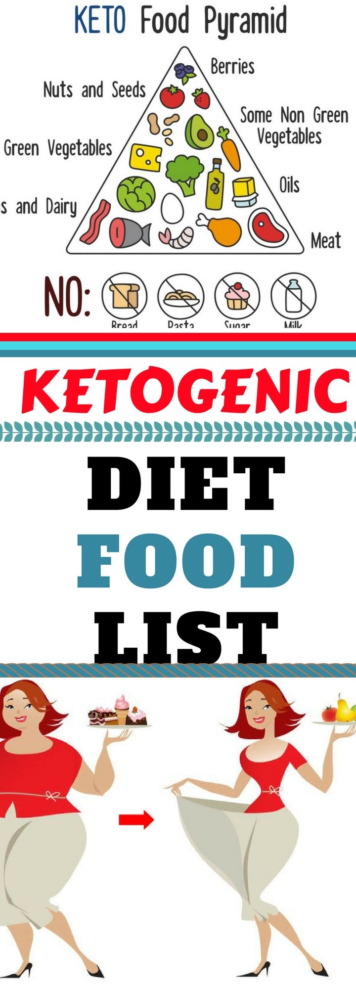 Pin by all in one on health and beauty ketogenic diet