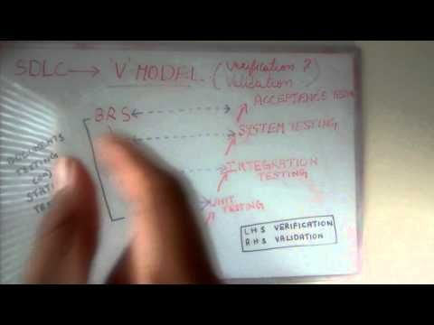 V Model Verification And Validation Model Sdlc Youtube