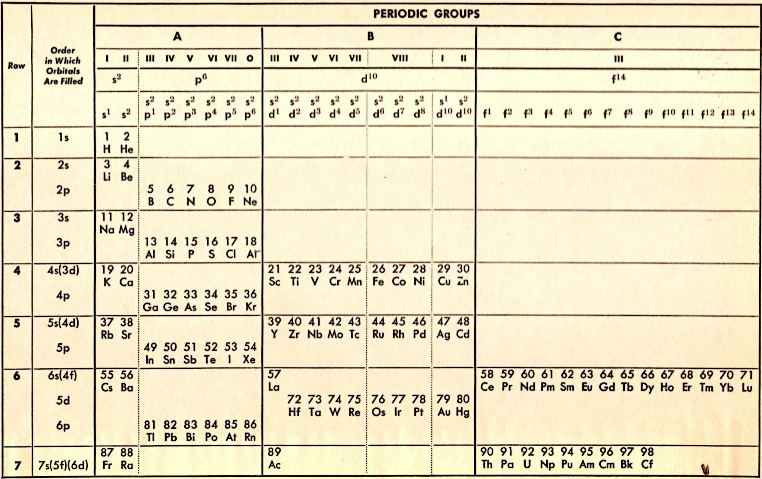 Al Symbol Periodic Table