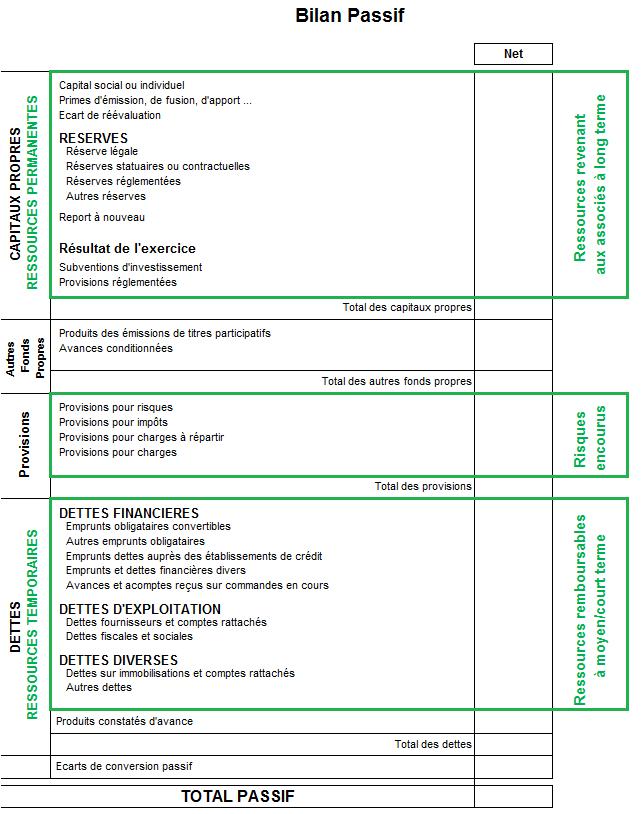Actif net comptable vernimmen pdf