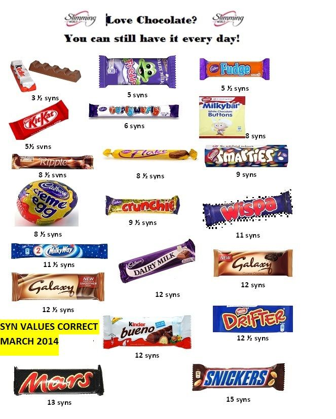 Chocolate Syns Slimming World Treats Slimming World