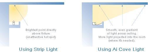 cove lighting diy. Cove Lighting - Google Search Diy
