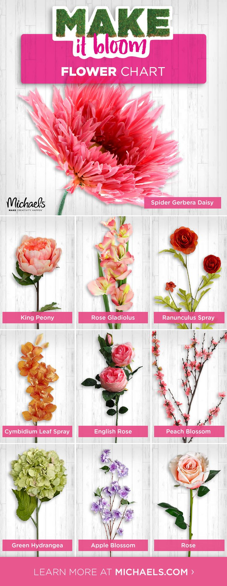 Diy Bouquets Centerpieces Flower Arrangements And More With This