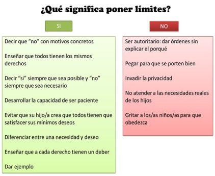 Blog La Importancia De Educar Con Límites Y Normas Grupo Shinè Blog Educar Límites