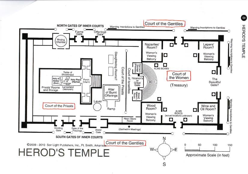 The Jewish Temple At The Time Of Jesus Christ Our Lord And Savior