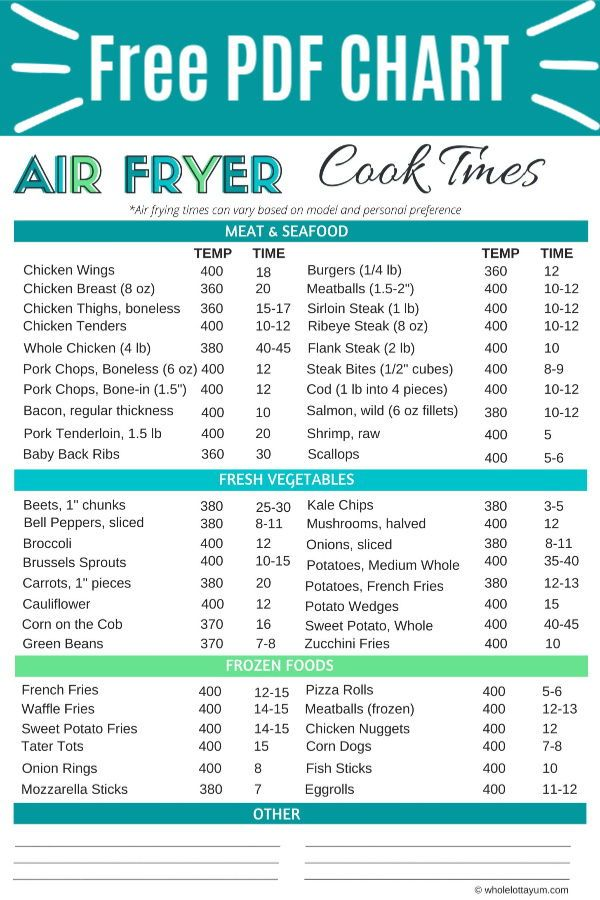Air Fryer Cook Times 50+ Popular Foods - Whole Lotta Yum