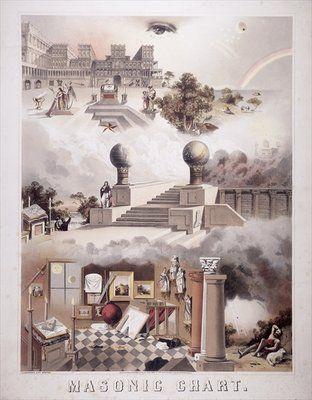 Masonic Chart, 1866 Postcards, Greetings Cards, Art Prints, Canvas ...
