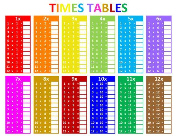 Times Tables Multiplications Tables Times Tables Grid Etsy Times Tables Multiplication Table Multiplication