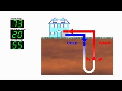 D I Y Geothermal Heating Youtube Geothermal Heat Pumps