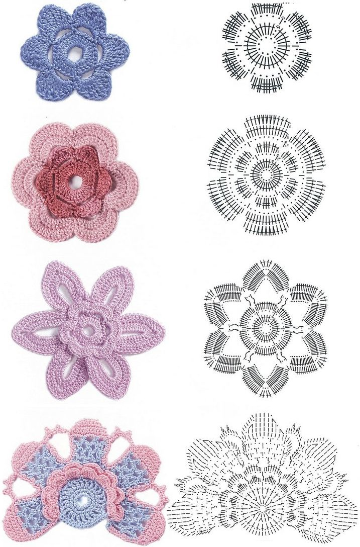 crochet flower diagram Crochet flowers diagram 3 irish ...