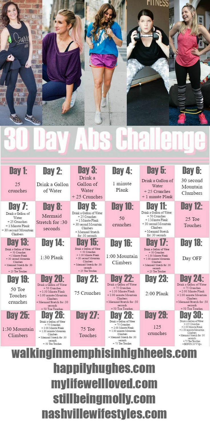 30 Day Ab Challenge Workout with CVS Happily Hughes