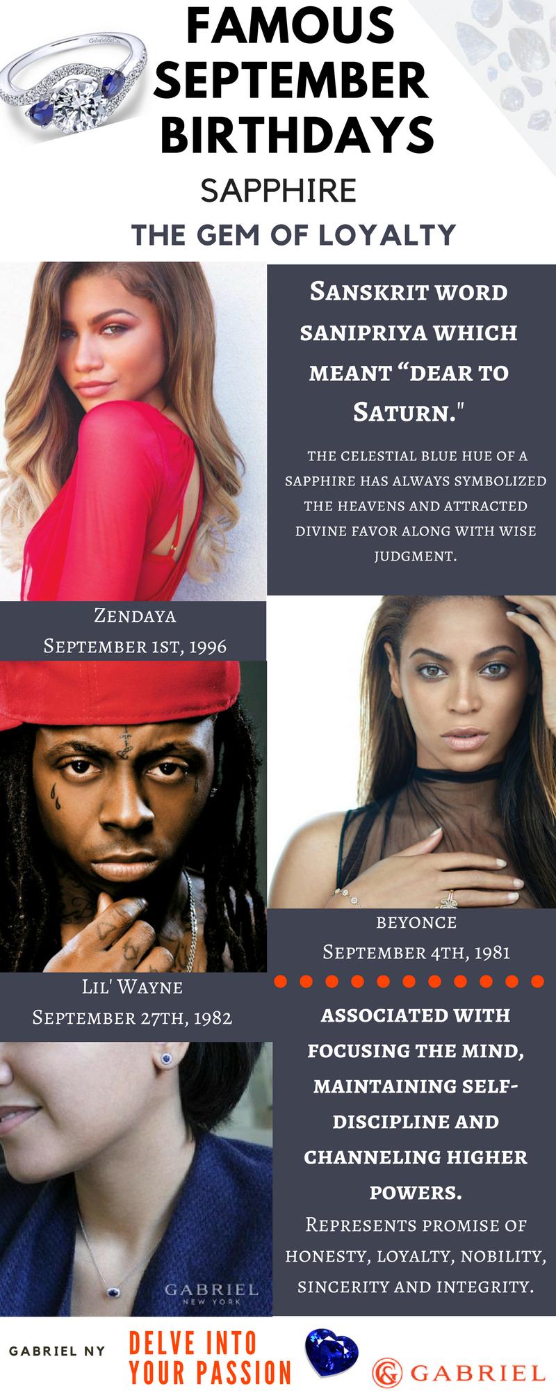 Sapphire Gem of Loyalty Beyonce, September birthday