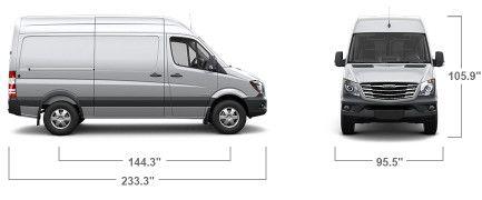 Cargo Van Features Benz Sprinter Van Mercedes Benz