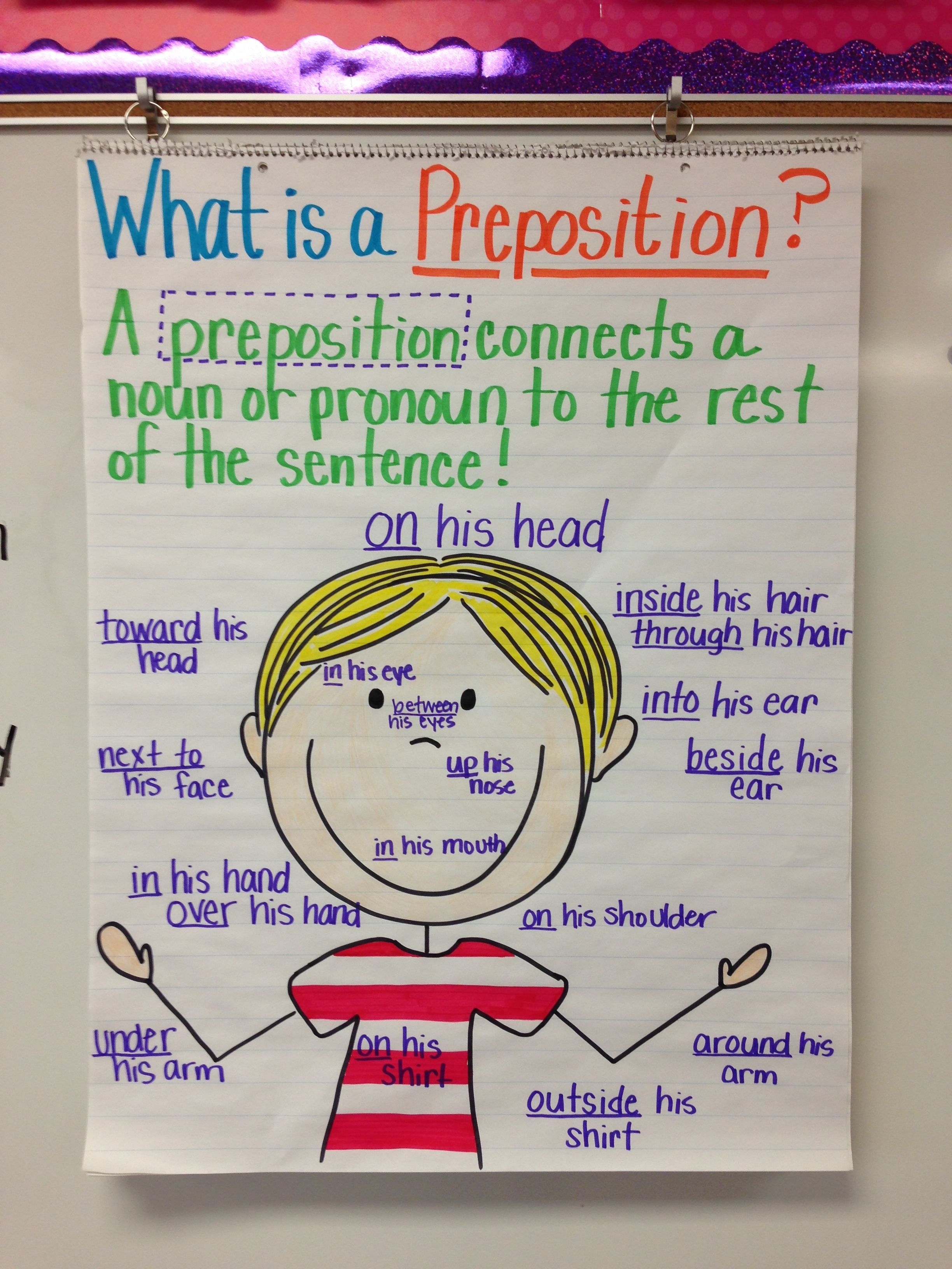 Anchor Chart Preposition