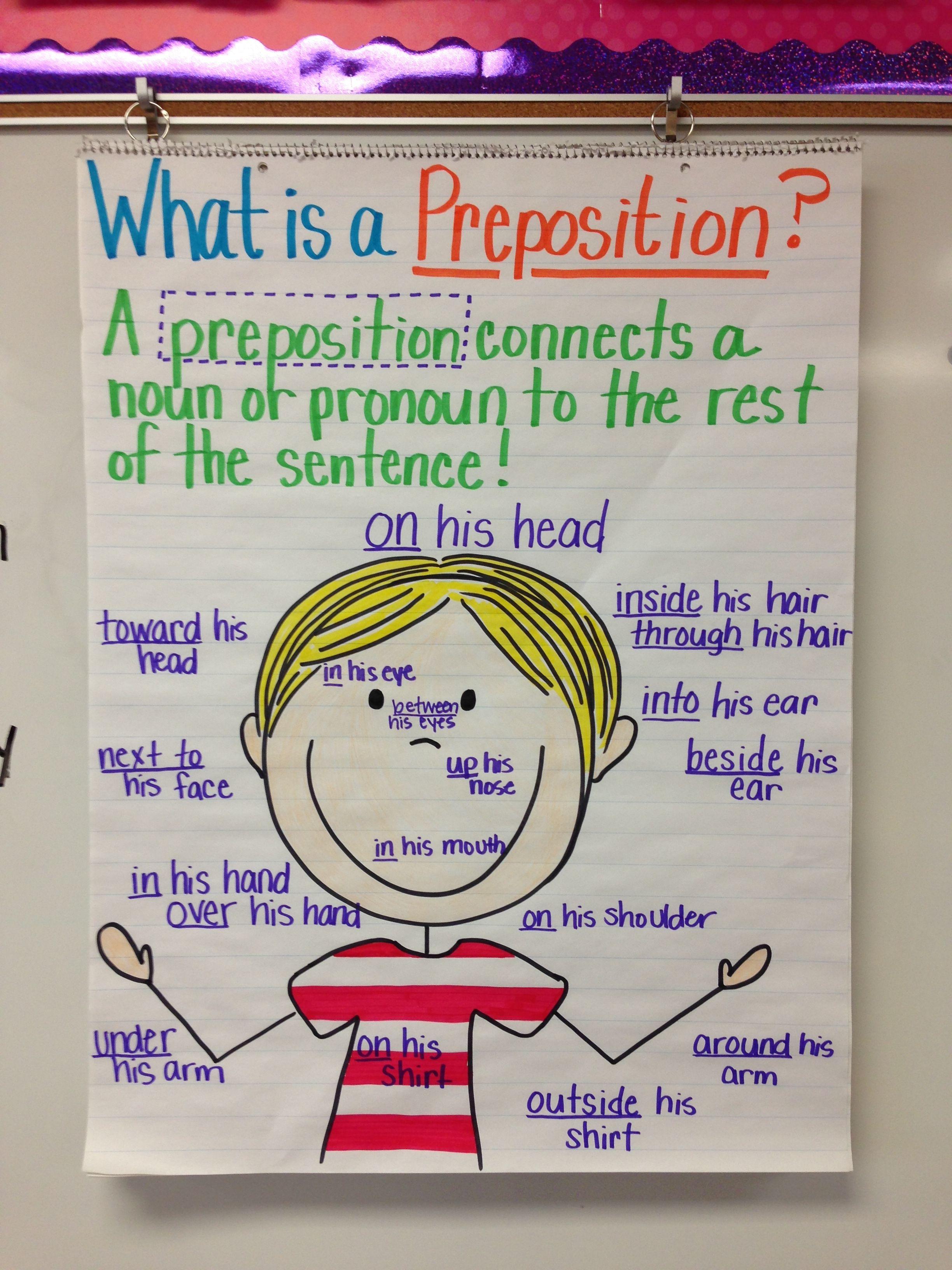 Anchor Chart Preposition