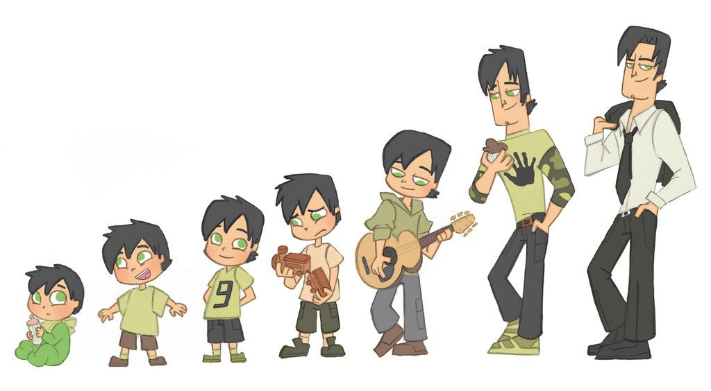 Trent's Timeline by Kikaigaku | alternate versions of ...
