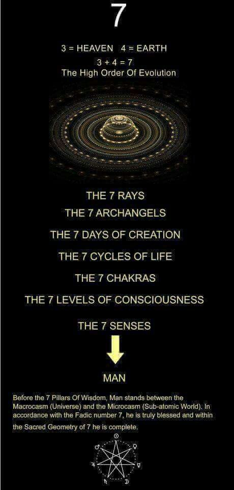 Pin By T Lyn On Afrikan Spirituality Consciousness Kemet