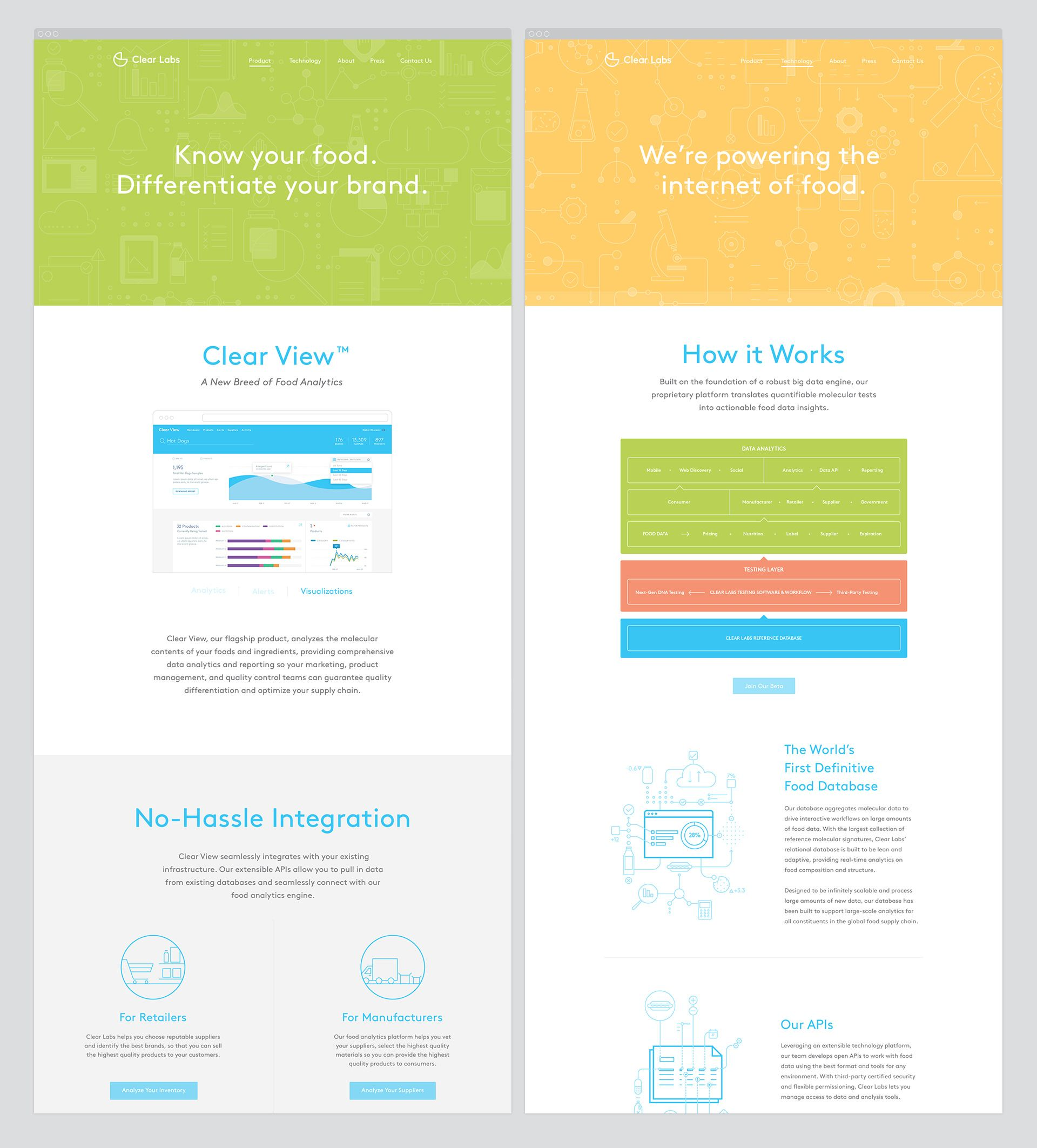 Character Is A San Francisco Based Branding Design Agency Web Design Branding Design Design Agency