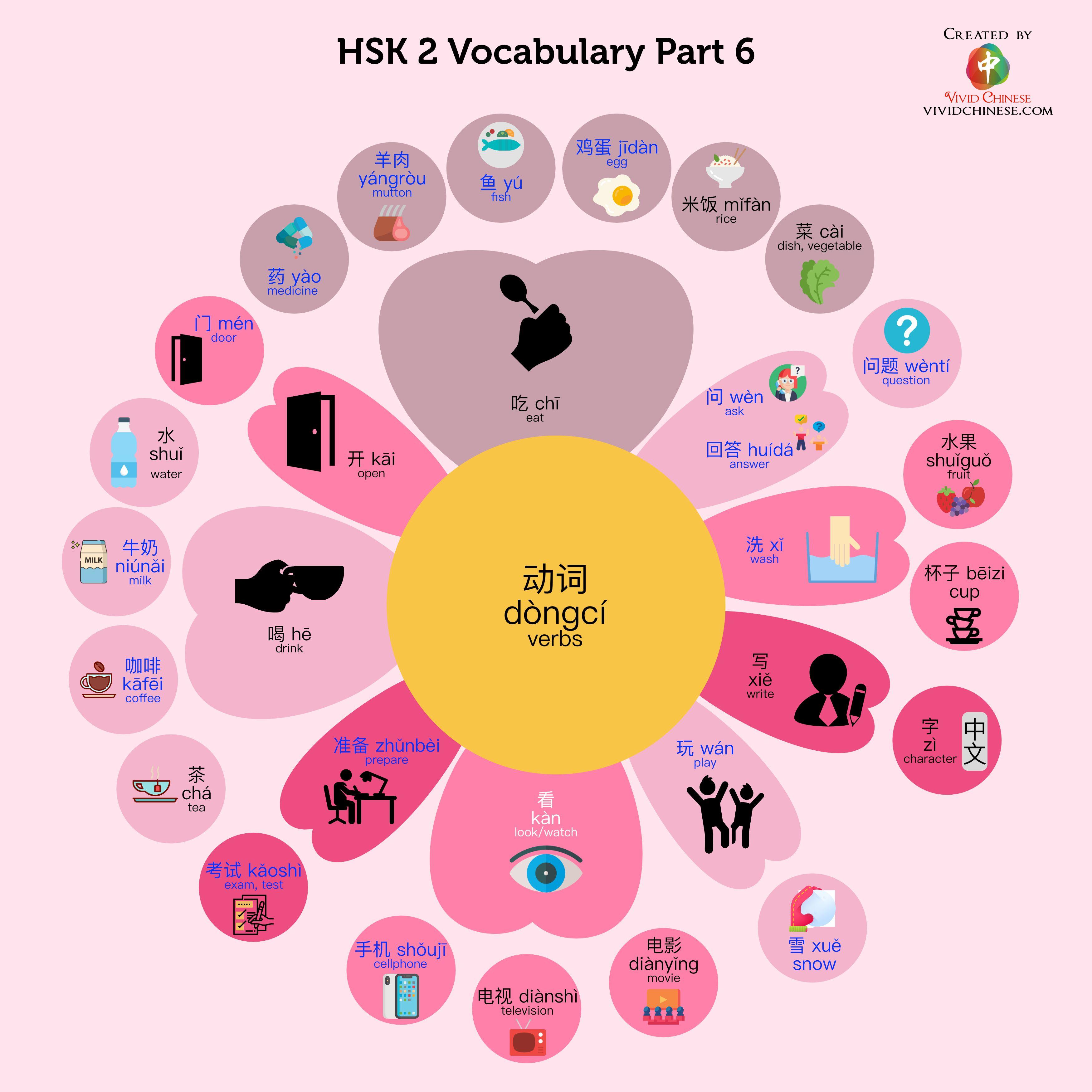Hsk 2 Vocabulary Part 6