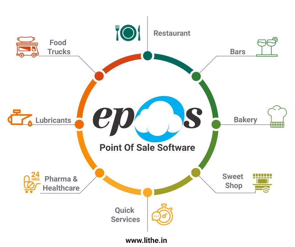 Do You Own A Large Restaurant Business Epos Simplified