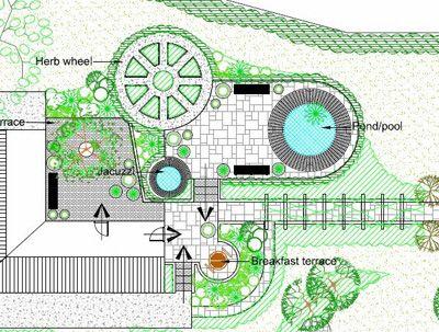 Garden Design Plans wealden landscape designs – garden plans service | country home