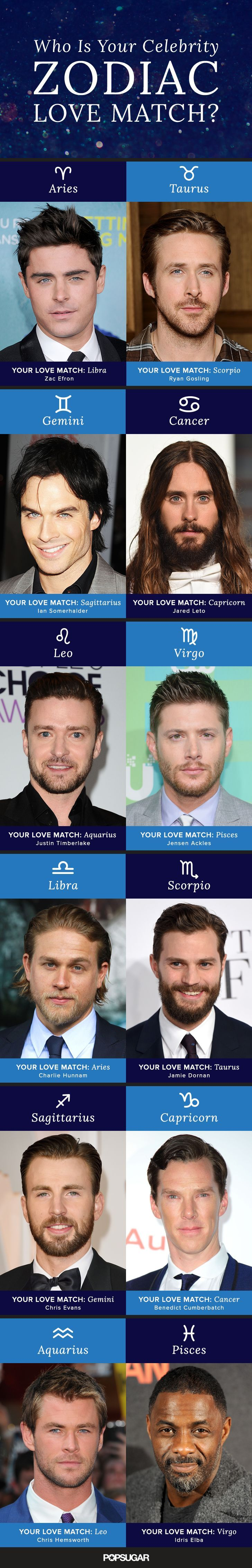 Who Is Your Celebrity Man Crush Match Your Zodiac Sign Will Tell