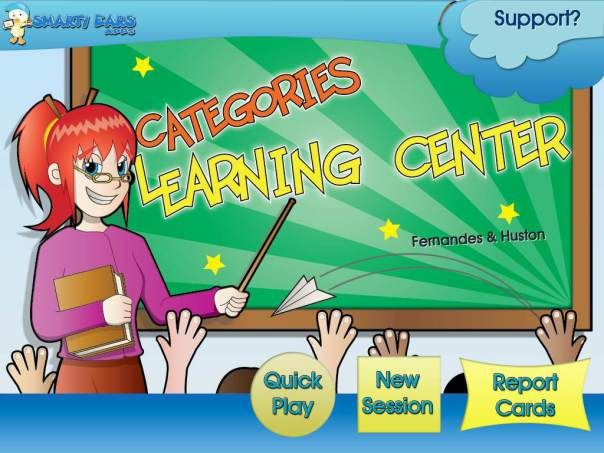 Categories Learning Center A Review Learning centers