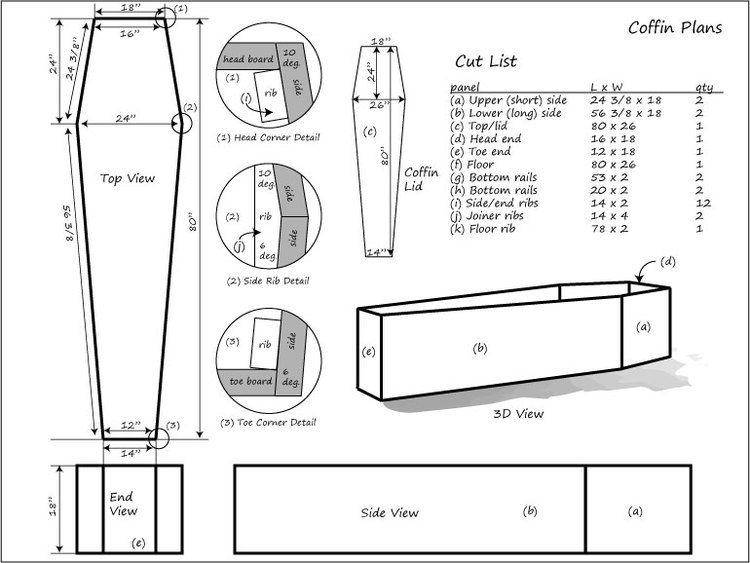 Figure 1 Coffin Blueprints Click On This Image To A Printable Pdf Version Of These Toe Pincher