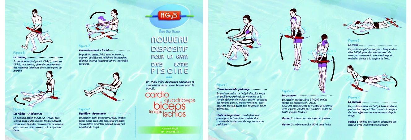Aquagym | Aquagym, Sport, Natation