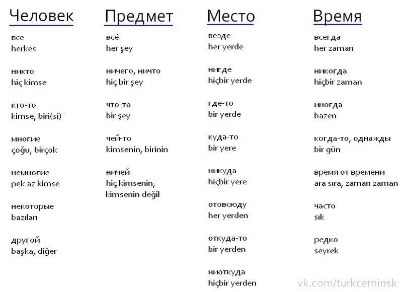 народе картинки как учить турецкий чтобы пол курятника