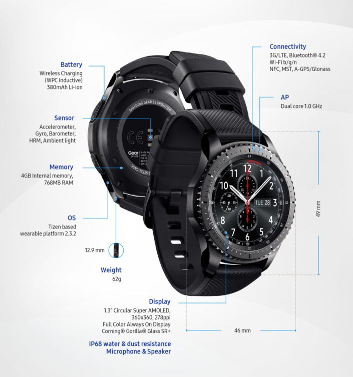 Samsung Unveils New Gear S3 Smartwatch With Lte Gps Smart Watch Watches For Men Samsung Gear S3 Frontier