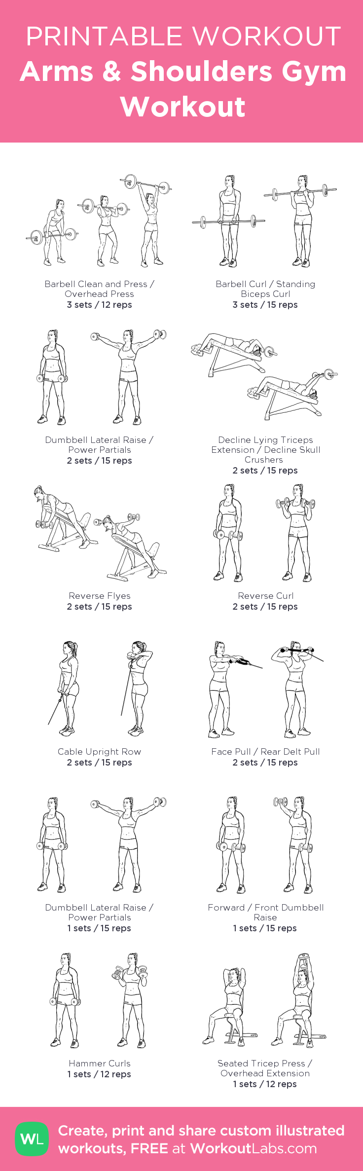 how to build my arms and chest in gym