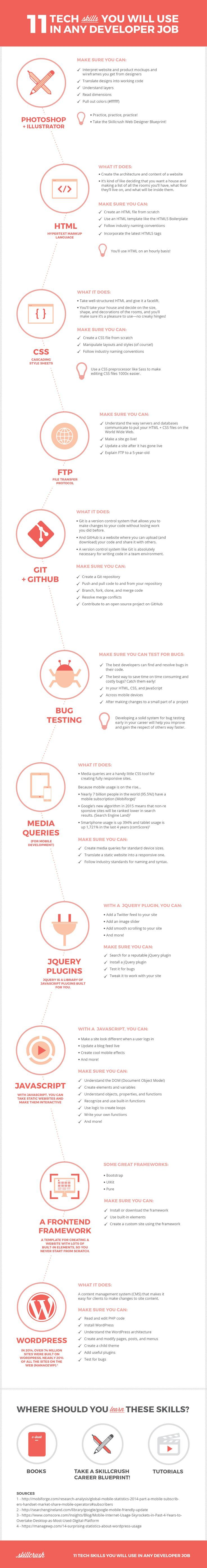 11 Skills You Need To Get Hired In Tech Web Design Tips Web Development Design Web Development