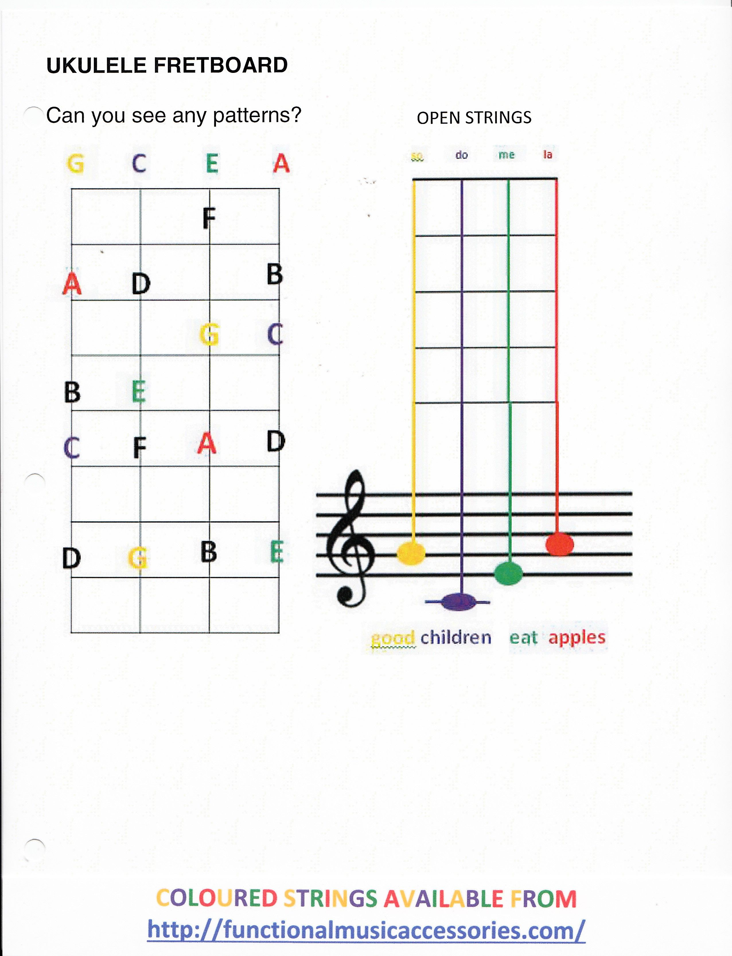 Pin By Britt Mclean Author On Ukulele With Images